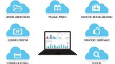 EcosAgile Cloud per la gestione dei sistemi HRMS